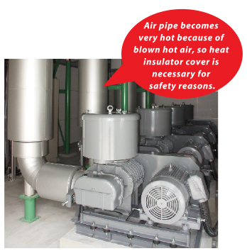 Air pipe becomes very hot because of blown hot air, so heat insulator cover is necessary for safety reasons.
